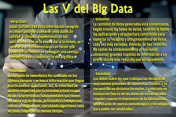 Las V del Big Data
